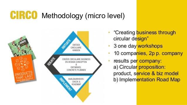 "Impact report (Dutch, downloadable, www.circonl.nl) ""2/3 of participants starts circular development"" ""potentially large c..."