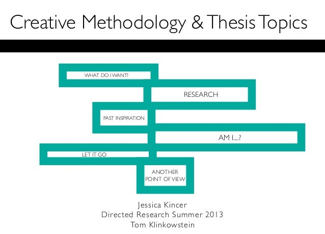 Creative Methodology &ThesisTopicsJessica KincerDirected Research Summer 2013Tom KlinkowsteinWHAT DO I WANT?RESEARCHPAST I...