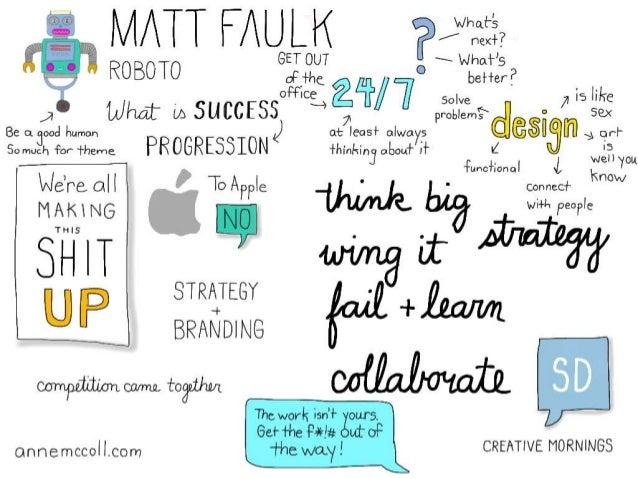 Creative Mornings San Diego 2015 Slide 3