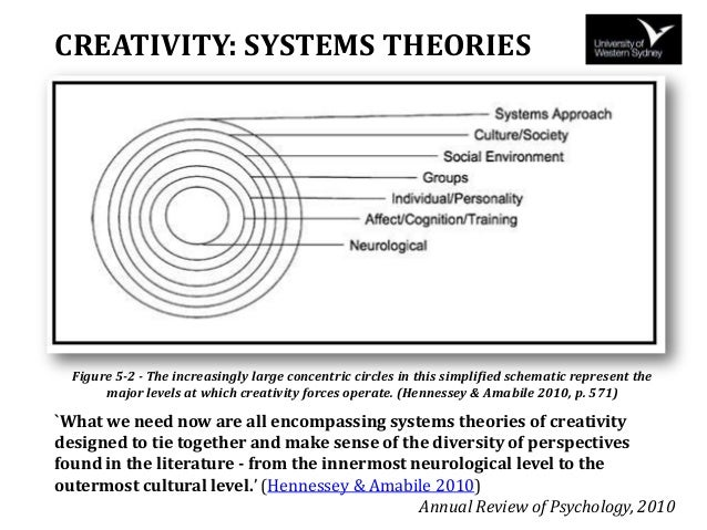 theories on creativity Research suggests norms for political correctness can positively effect workplace  creativity by sharpening an individual's contribution to a.