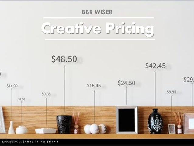 Creative Pricing BBR WISER