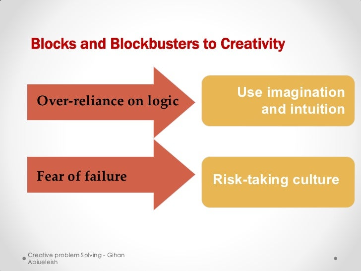 Blocks and Blockbusters to Creativity                                      Use imagination  Over-reliance on logic        ...