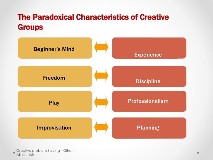 The Paradoxical Characteristics of CreativeGroups         Beginner's Mind                                     Experience  ...