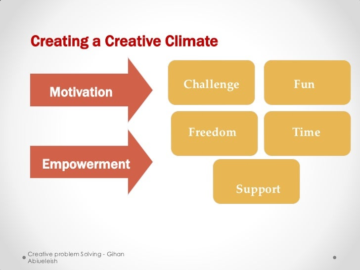 Creating a Creative Climate                                   Challenge         Fun       Motivation                      ...