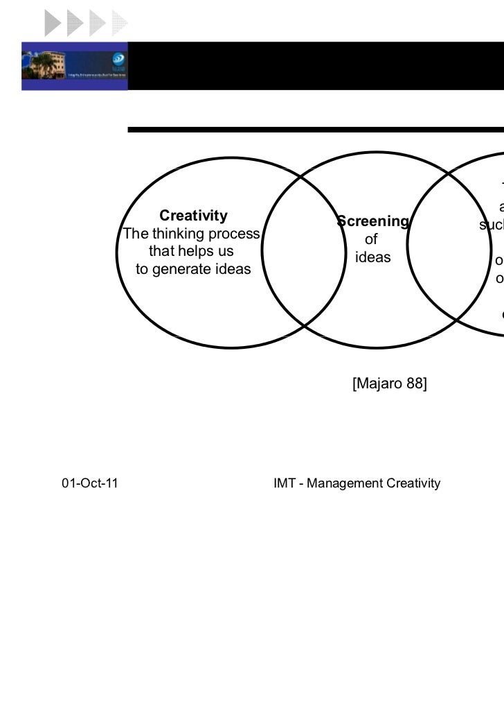 Process of Creative Regeneration: Lecture on Corporate