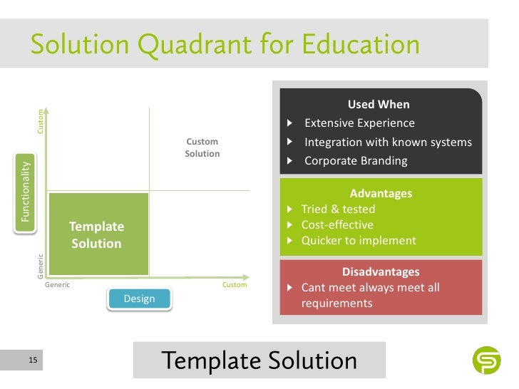 sharepoint requirements template - sharepoint online for education