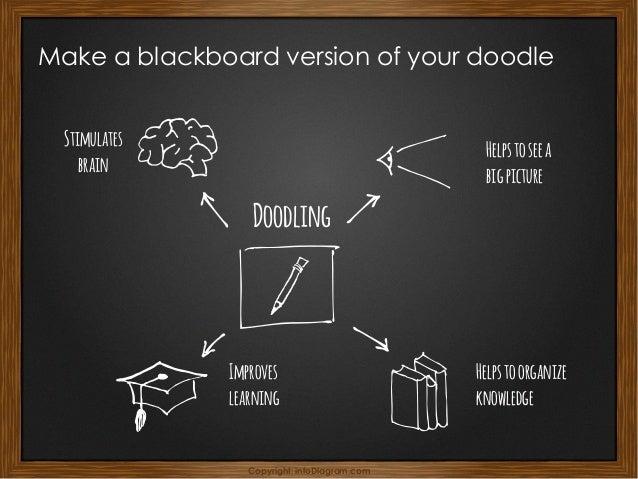 Draw a Process Diagram Step 1 Step 1A Step 1B FinishStart !!!