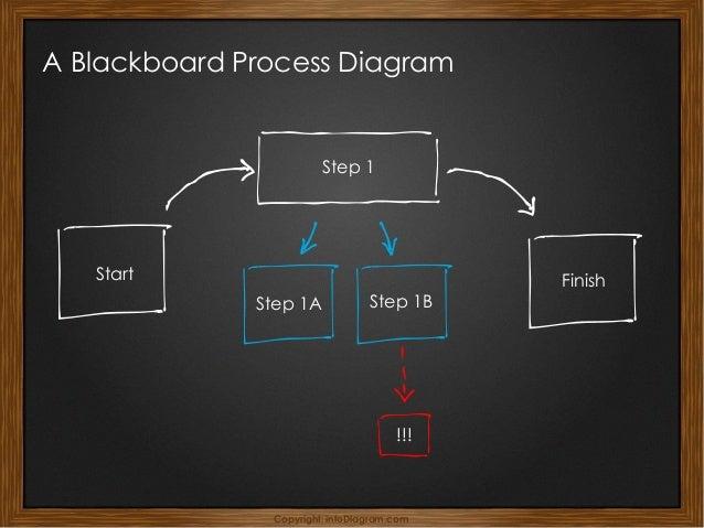 Get Creative Sketchnoting Your Presentation Slide 16