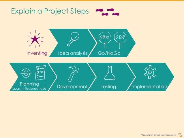 Get Creative Sketchnoting Your Presentation Slide 21