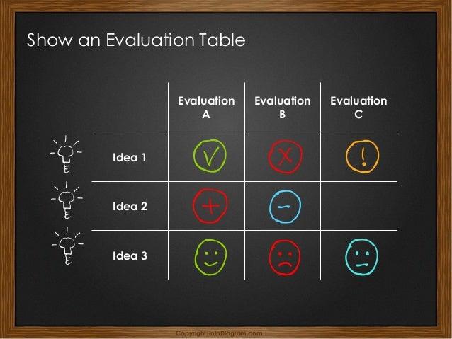 Get Creative Sketchnoting Your Presentation Slide 23