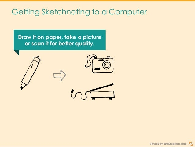 Getting Sketchnoting to a Computer Draw it on paper, take a picture or scan it for better quality. Vectorize it to make it...