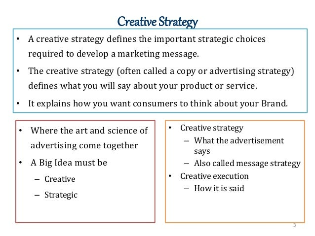 elements of creative strategy