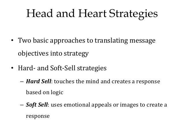 Creative Advertising Strategies