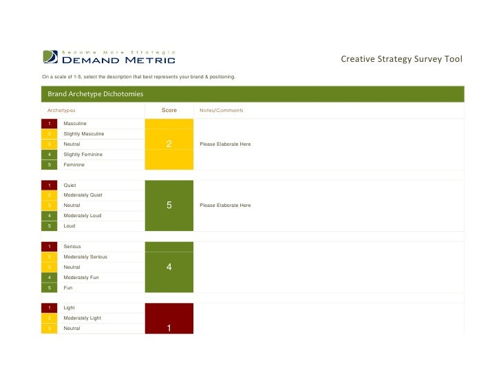 Creative Strategy Survey ToolOn a scale of 1-5, select the description that best represents your brand & positioning.  Bra...