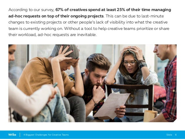 Slide 64 Biggest Challenges for Creative Teams According to our survey, 67% of creatives spend at least 25% of their time ...