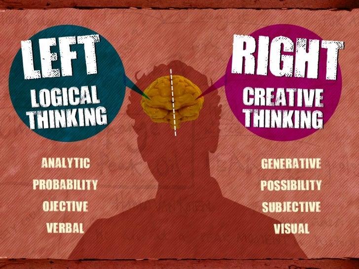 Creative Thinking Slide 3