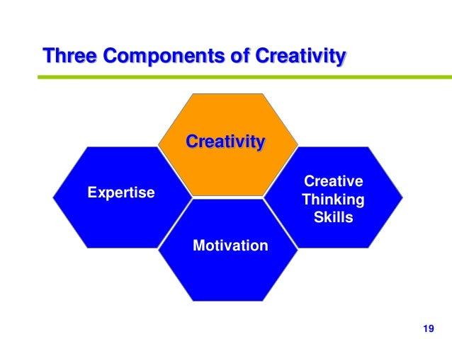 creative thinking skills essay