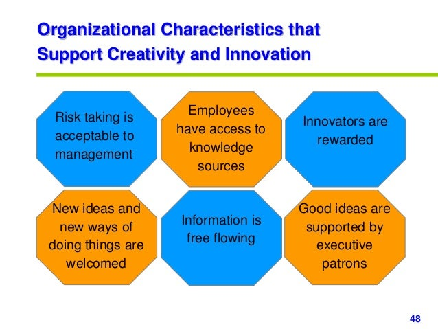 creative thinking skills for hr managers ppt slides
