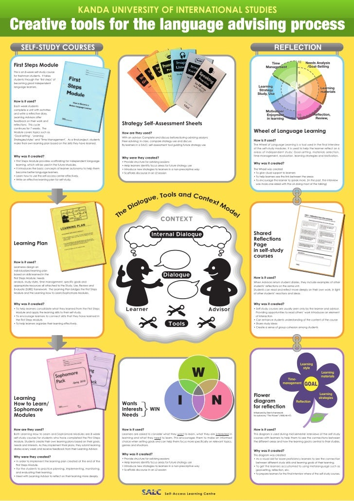 P7 Creative tools which facilitate the language advising process (Poster P7)