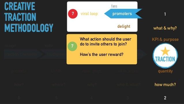 be.whatitTak.es take survey 1 2get slides