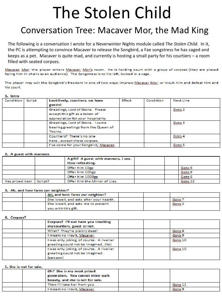 uwindsor creative writing portfolios