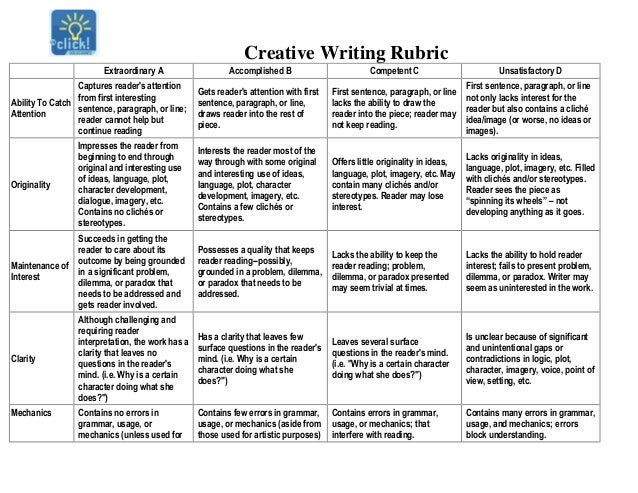 rubric for creative writing