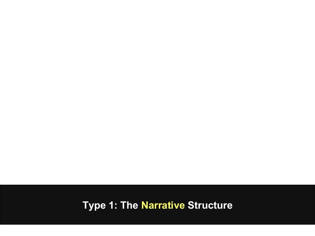 creative writing structure Thinking of writing a novel in november here are a dozen templates that can help you collect and structure your thoughts in evernote.
