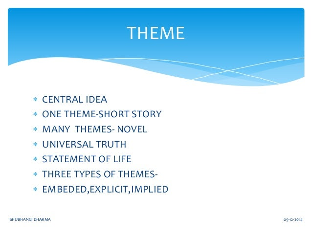 creative writing story themes Encourage expression and examination of ideas with these creative writing ideas for teens and tweens  journal prompts, creative writing ideas, story starters, and .