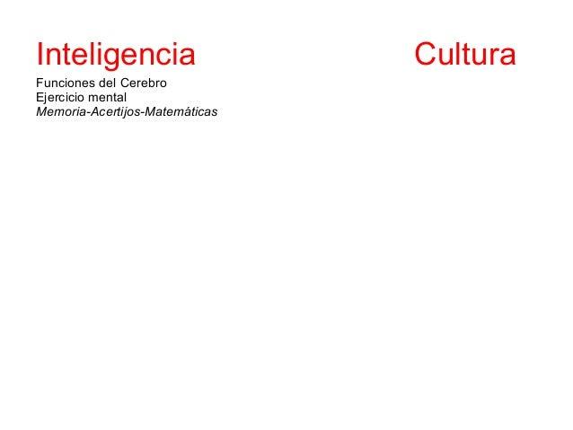 Inteligencia                        CulturaFunciones del Cerebro           Contenido del CerebroEjercicio mentalMemoria-Ac...