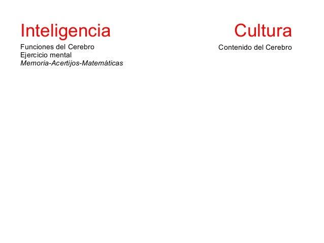 Inteligencia                                   CulturaFunciones del Cerebro                    Contenido del CerebroEjerci...
