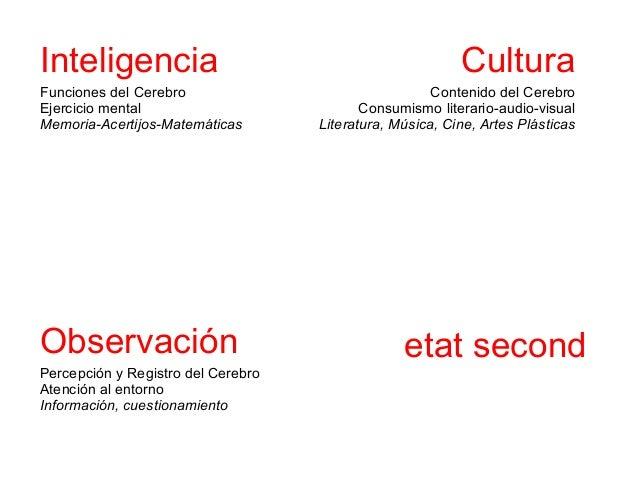 Inteligencia                                              CulturaFunciones del Cerebro                                 Con...
