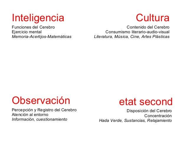 Inteligencia                                               CulturaFunciones del Cerebro                                  C...