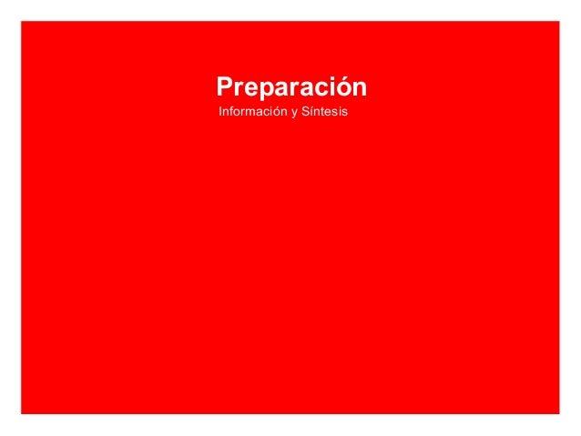 PreparaciónInformación y SíntesisIncubaciónTrabajo Subconsciente