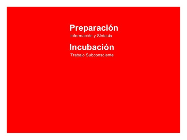 PreparaciónInformación y SíntesisIncubaciónTrabajo SubconscienteIluminaciónInsight: Del subconsciente al consciente