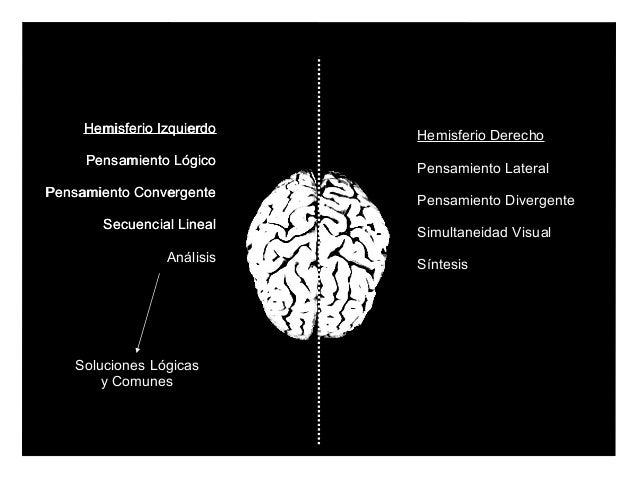 Hemisferio Izquierdo                            Hemisferio Derecho     Pensamiento Lógico                            Pensa...