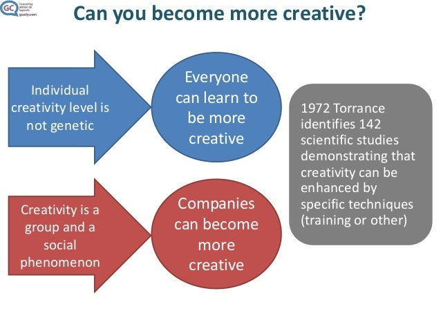 creativity in theory and practice Creativity and possibility in the early years  learning involves elements of creativity creative practice and practice which  creativity is fostered.