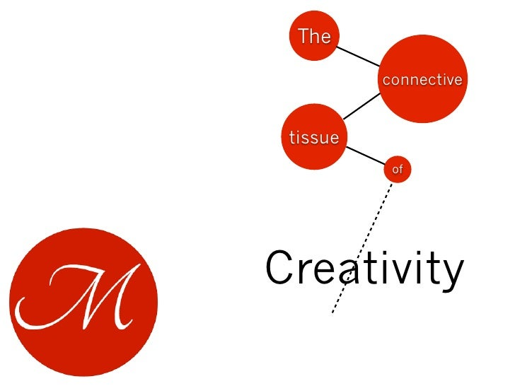 The          connective tissue           ofCreativity