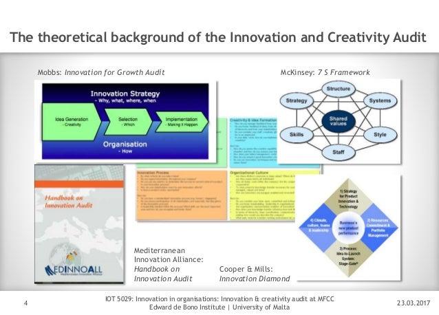 Innovation and Creativity Audit
