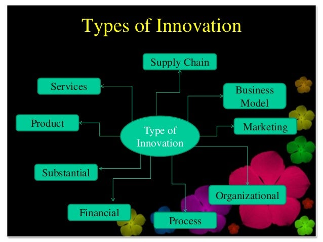 invention extension synthesis types of innovation Bringing technology to market  exuberance types of innovation invention extension duplication synthesis commercialization of technology 999% fail - 1 out of 5000 .