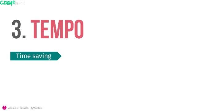 3. TEMPO Time saving Valentina Falcinelli - @Valefalci