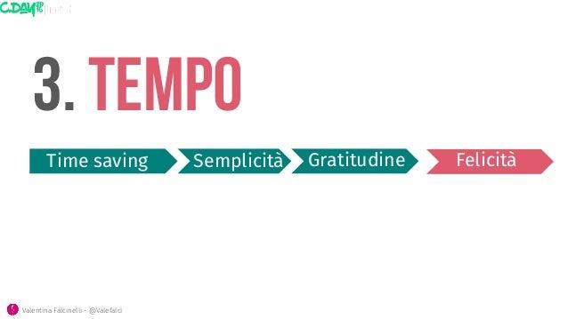 3. tempo Time saving  Semplicità Valentina Falcinelli - @Valefalci  Gratitudine  Felicità