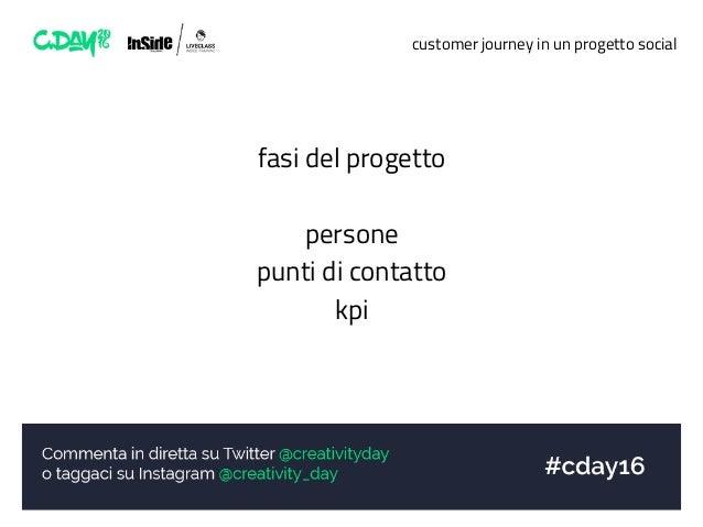 customer journey in un progetto social fasi del progetto persone punti di contatto kpi