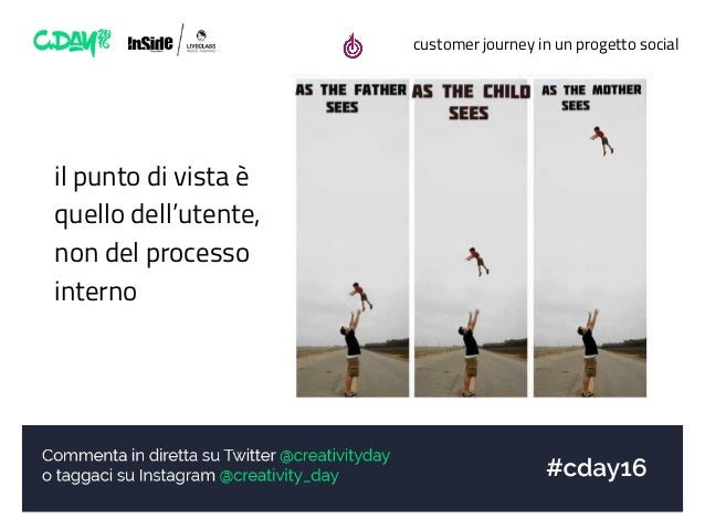customer journey in un progetto social il punto di vista è quello dell'utente, non del processo interno