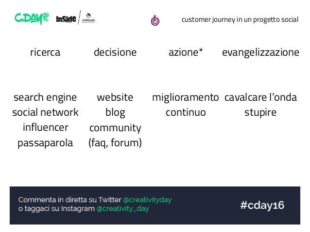 customer journey in un progetto social ricerca search engine social network influencer passaparola decisione website blog ...