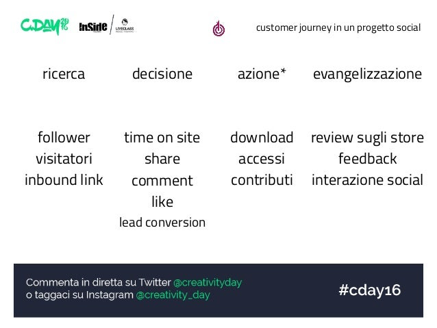customer journey in un progetto social ricerca follower visitatori inbound link decisione time on site share comment like ...