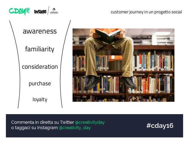 customer journey in un progetto social awareness familiarity consideration purchase loyalty