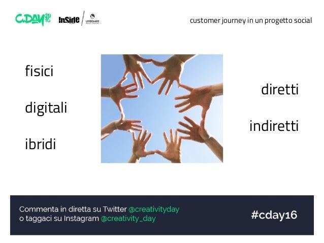customer journey in un progetto social fisici diretti digitali indiretti ibridi