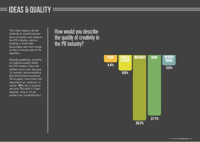 Ideas & Quality The client-agency divide extends to overall perceptions of quality and ideas in the PR industry, demonstra...