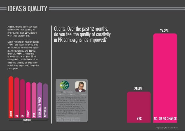 Stagnant Quality Ideas &thinking?  Again, clients are even less convinced that quality is improving; just 26% agree with t...
