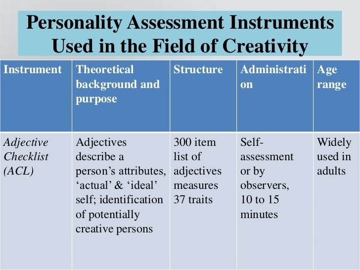 Personality Assessment Instruments      Used in the Field of CreativityInstrument   Theoretical            Structure    Ad...